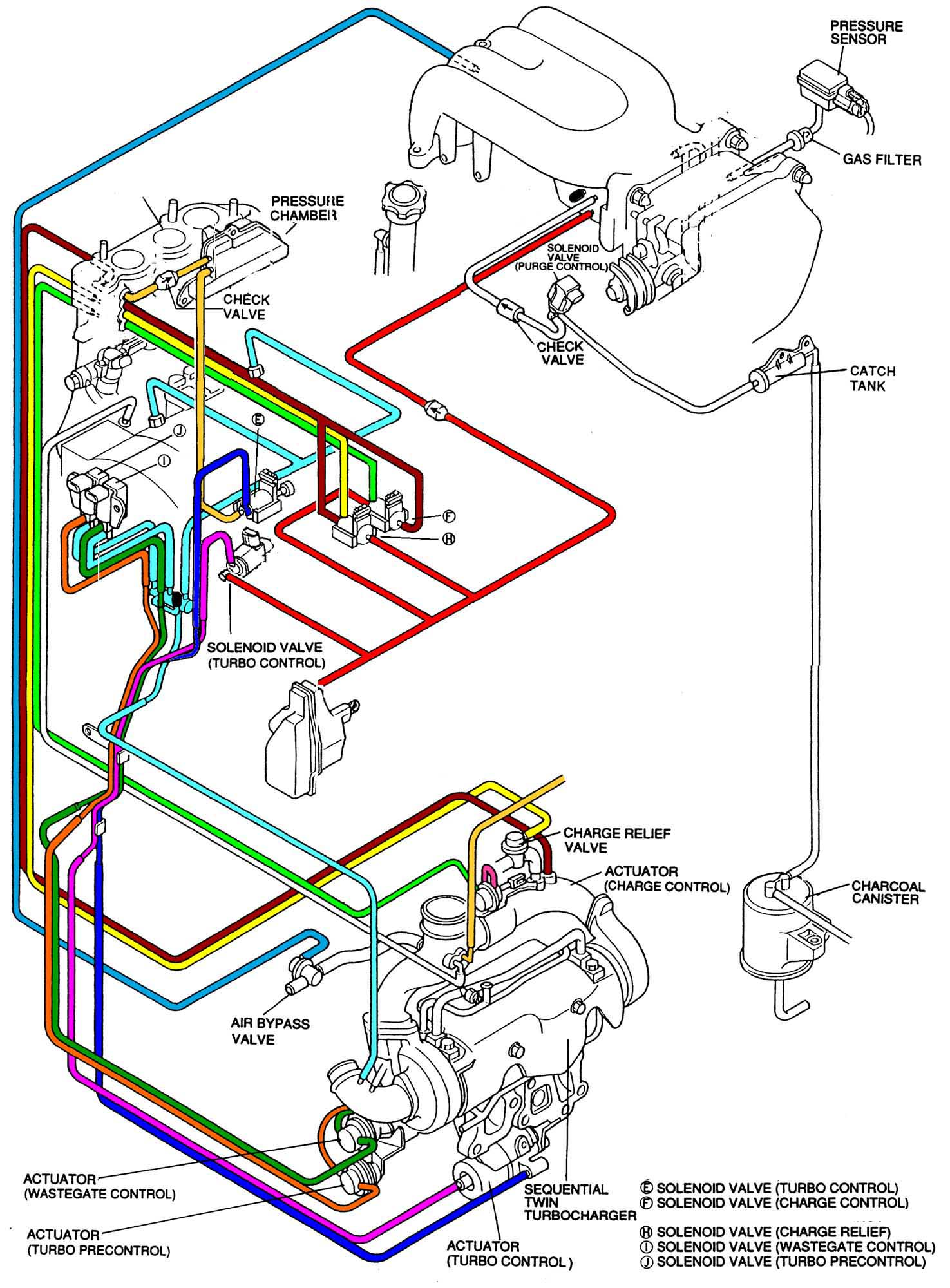 Volvo Egr Valve Diagram Not Lossing Wiring Chevy Actuator Turbo System Simplification 850